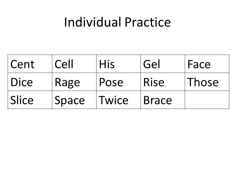 Individual Practice Cent Cell His Gel Face Dice Rage Pose Rise Those