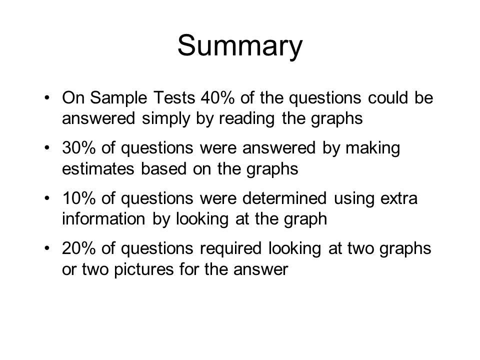Summary On Sample Tests 40% of the questions could be answered simply by reading the graphs.