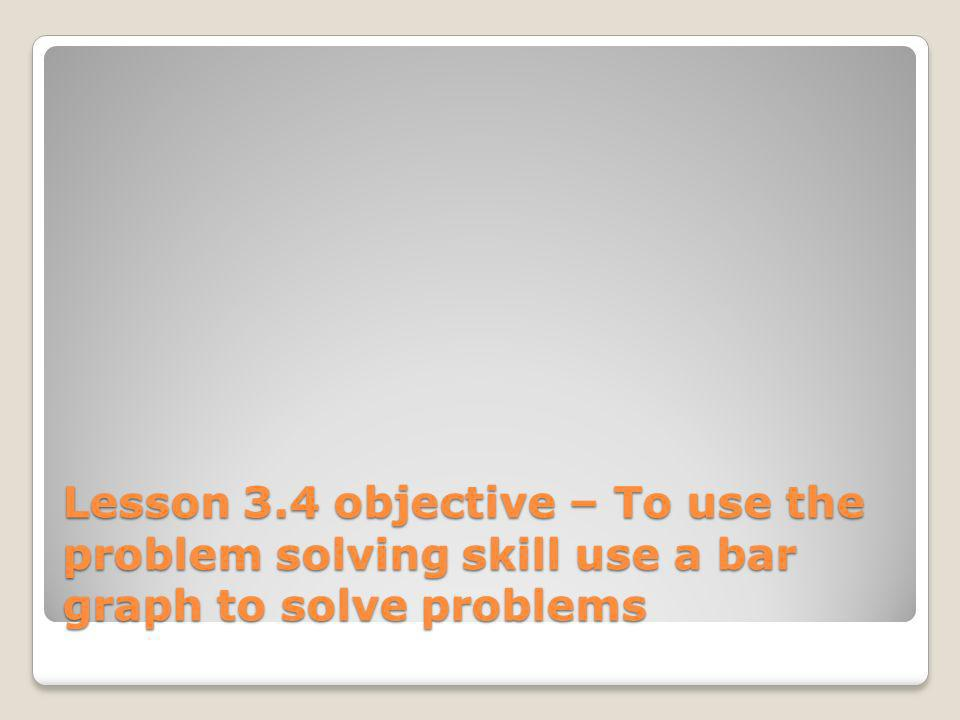 Lesson 3.4 objective – To use the problem solving skill use a bar graph to solve problems