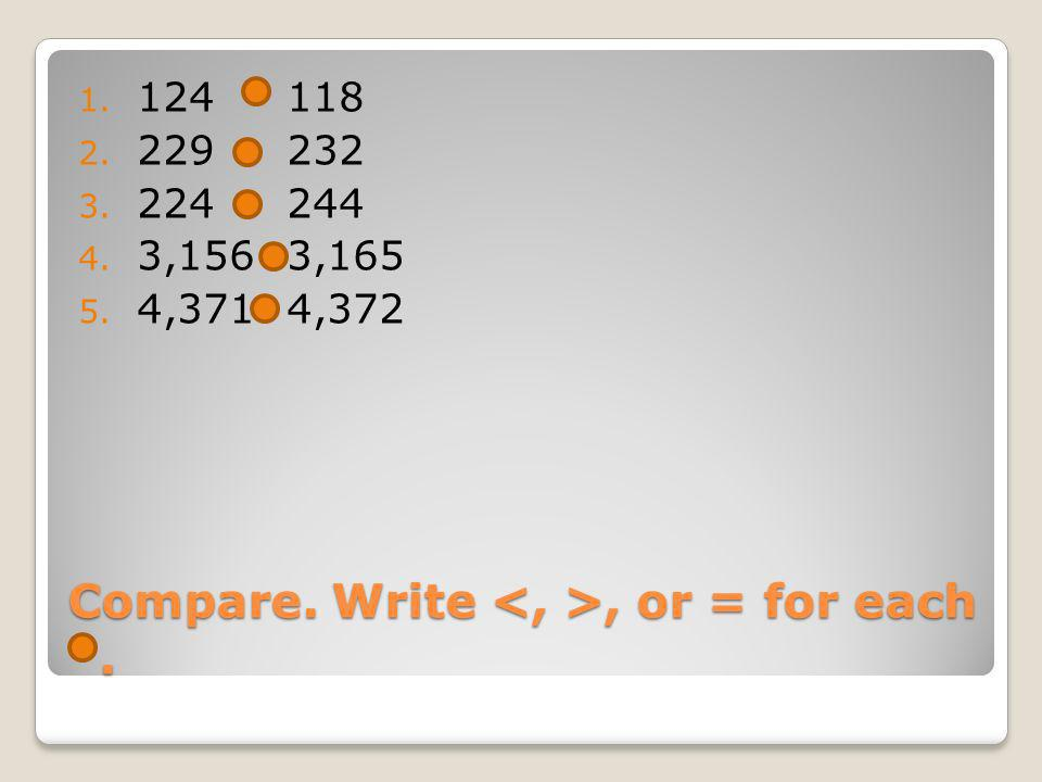Compare. Write <, >, or = for each .