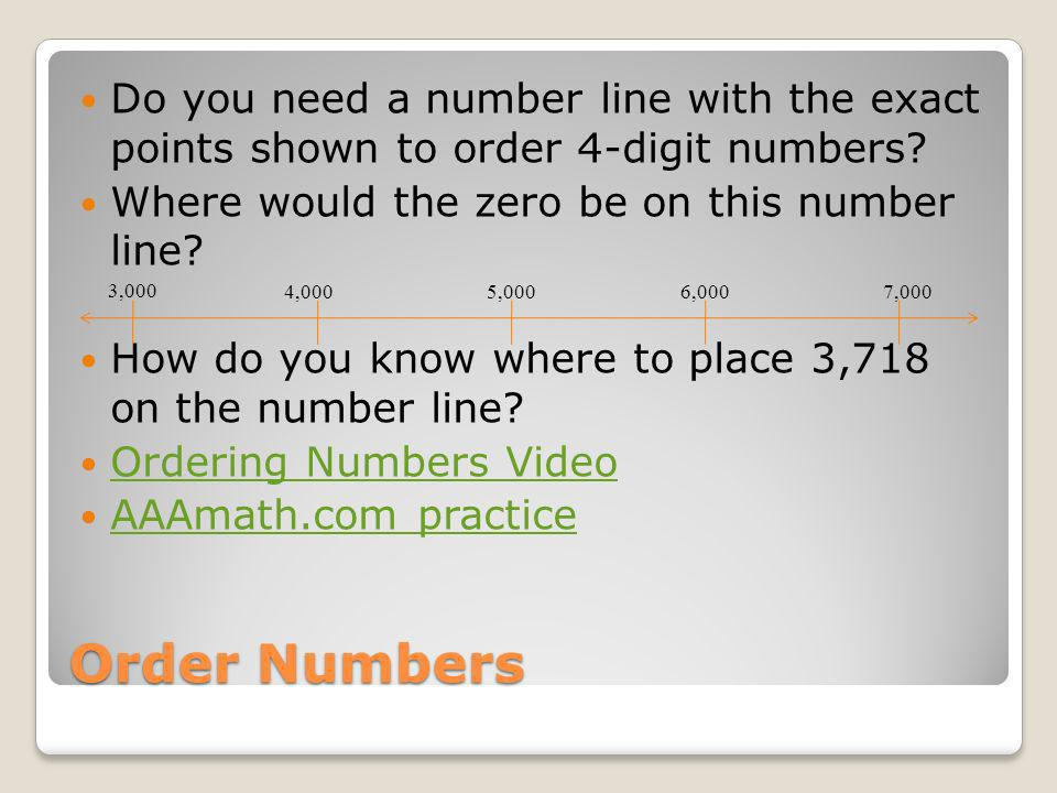 Do you need a number line with the exact points shown to order 4-digit numbers
