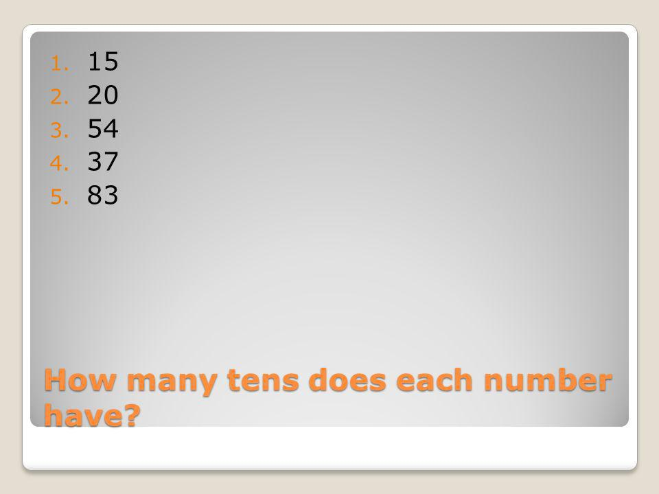 How many tens does each number have