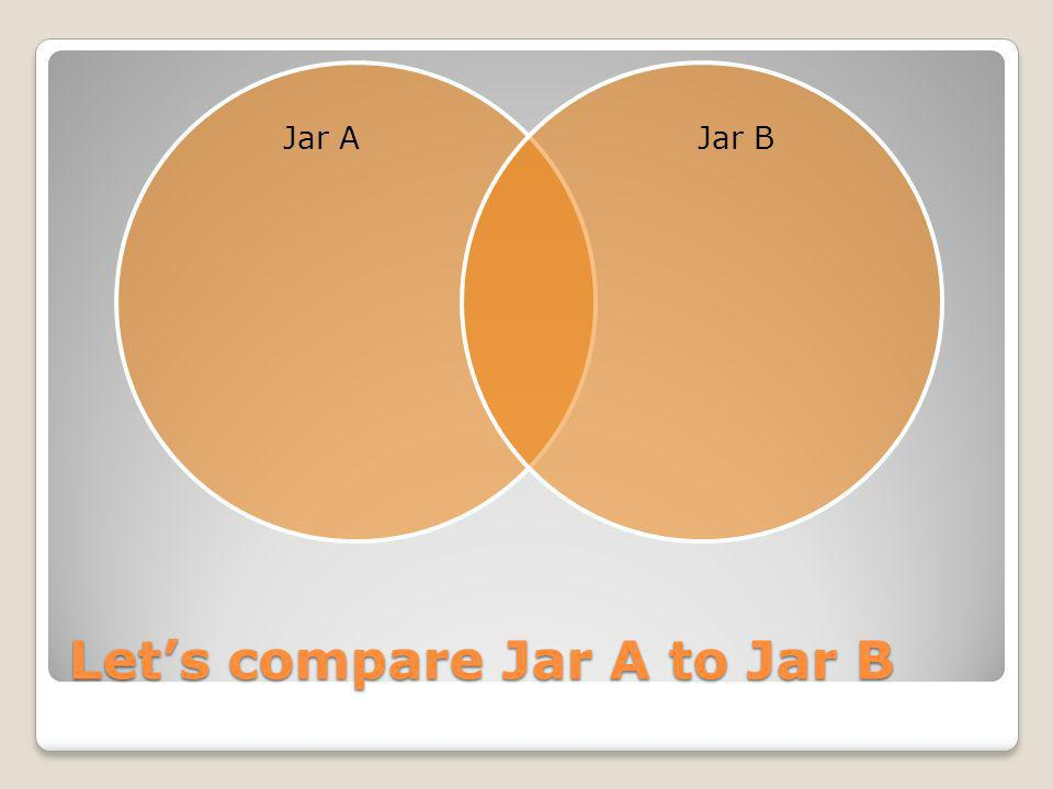 Let's compare Jar A to Jar B