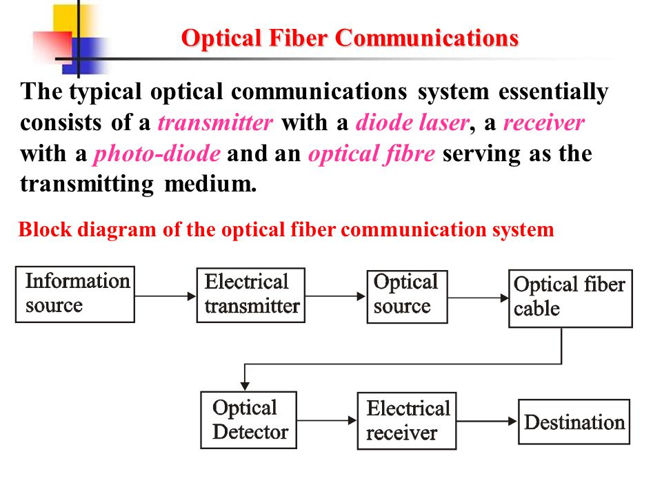 fiber optic communications Part of delmar learning's national center for telecommunications technologies series, this new book offers a complete, concise and practical introduction to fiber.