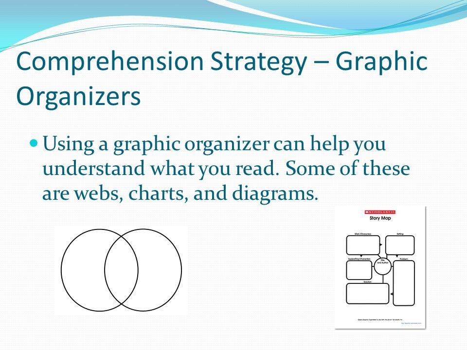 Comprehension Strategy – Graphic Organizers
