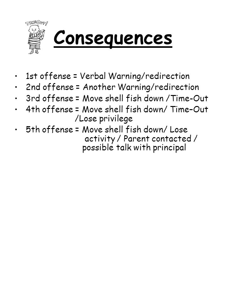 Consequences 1st offense = Verbal Warning/redirection