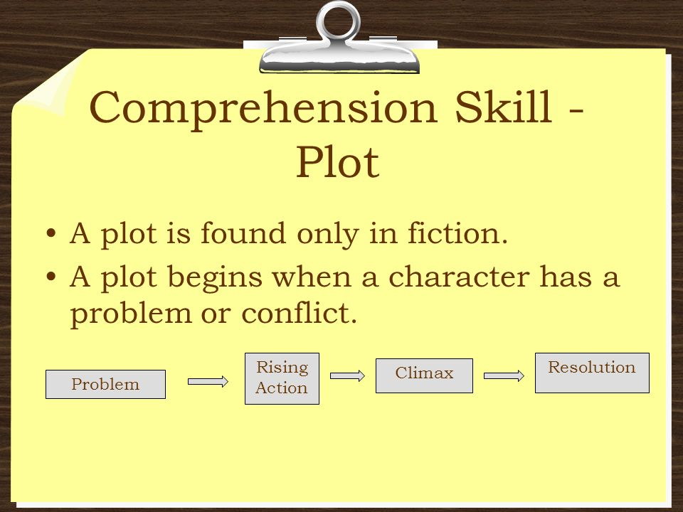 Comprehension Skill - Plot
