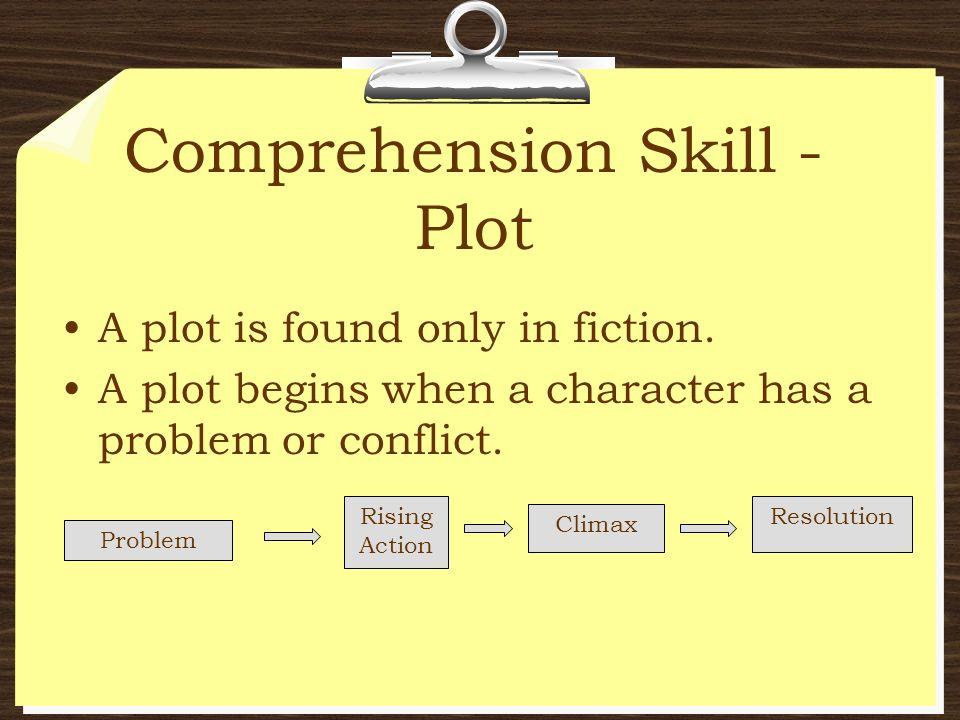 Comprehension Skill - Plot