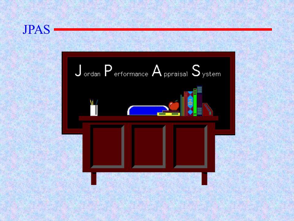 Jpas Help Desk Images Gallery Awesome Design
