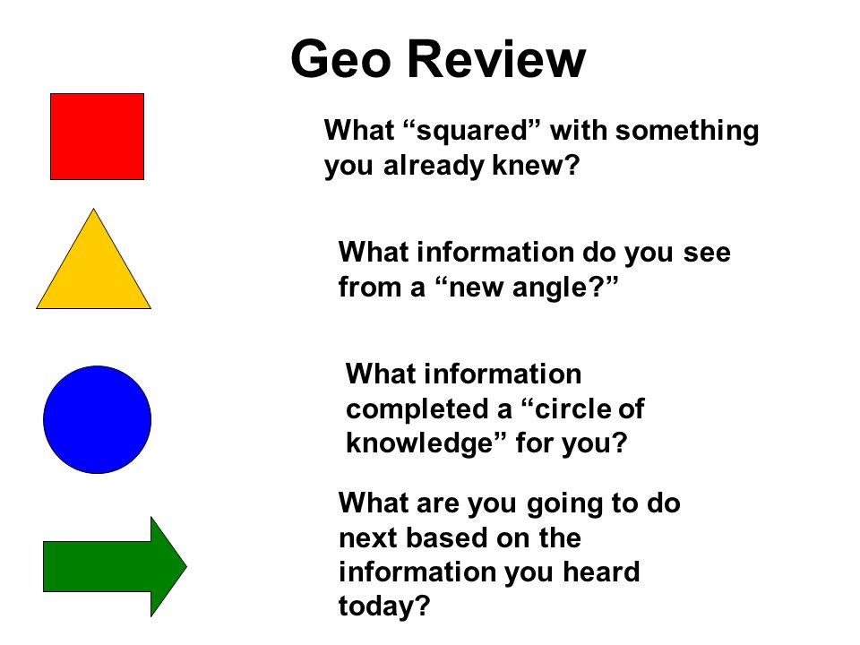Geo Review What squared with something you already knew