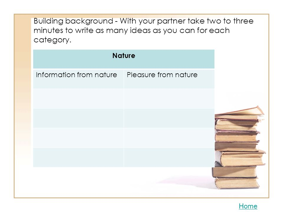 Building background - With your partner take two to three minutes to write as many ideas as you can for each category.