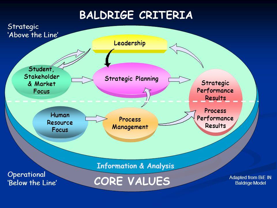 Student, Stakeholder & Market Information & Analysis