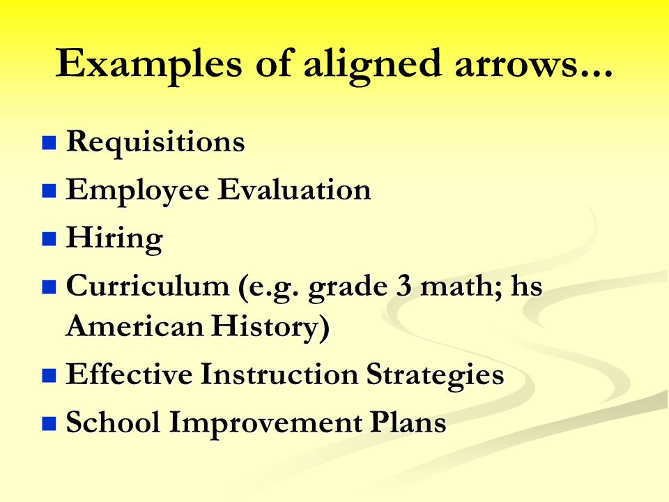 Examples of aligned arrows...