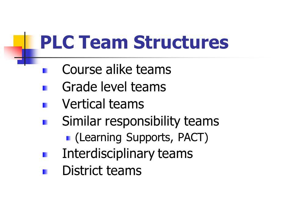 PLC Team Structures Course alike teams Grade level teams