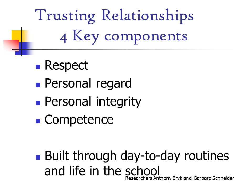 Trusting Relationships 4 Key components