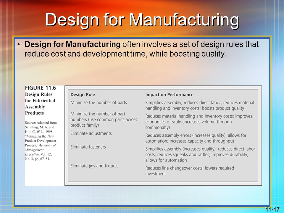 Managing the new product development process ppt video for Product development and design for manufacturing