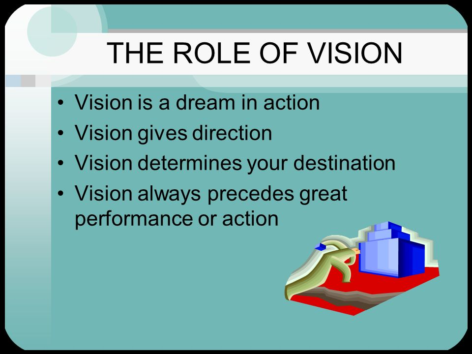 THE ROLE OF VISION Vision is a dream in action Vision gives direction