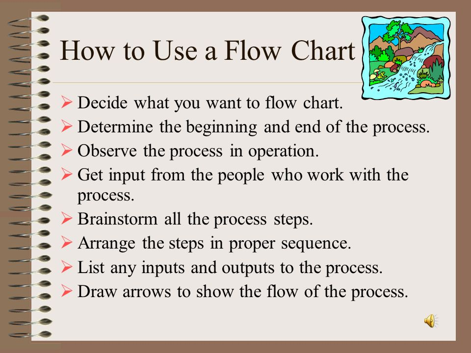 How to Use a Flow Chart Decide what you want to flow chart.