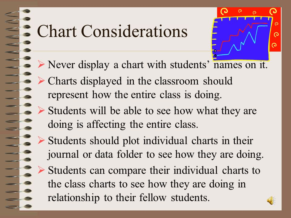 Chart Considerations Never display a chart with students' names on it.