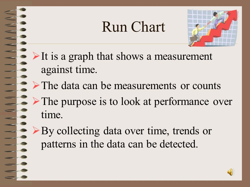 Run Chart It is a graph that shows a measurement against time.