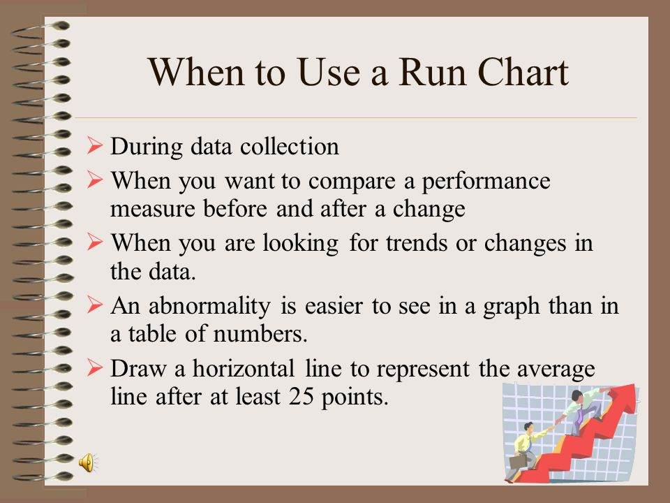 When to Use a Run Chart During data collection