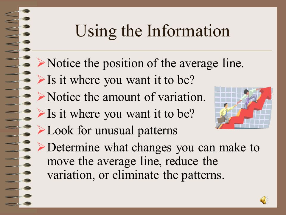 Using the Information Notice the position of the average line.