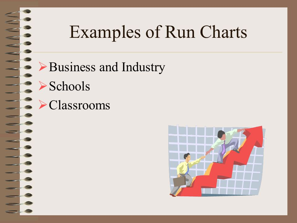 Examples of Run Charts Business and Industry Schools Classrooms