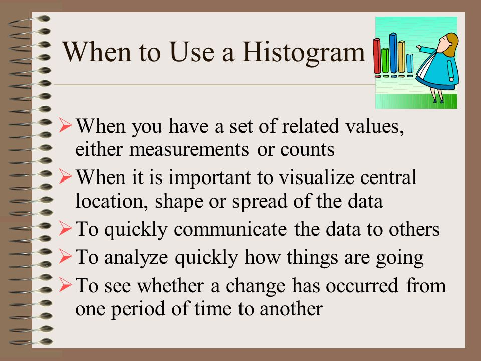 When to Use a Histogram When you have a set of related values, either measurements or counts.