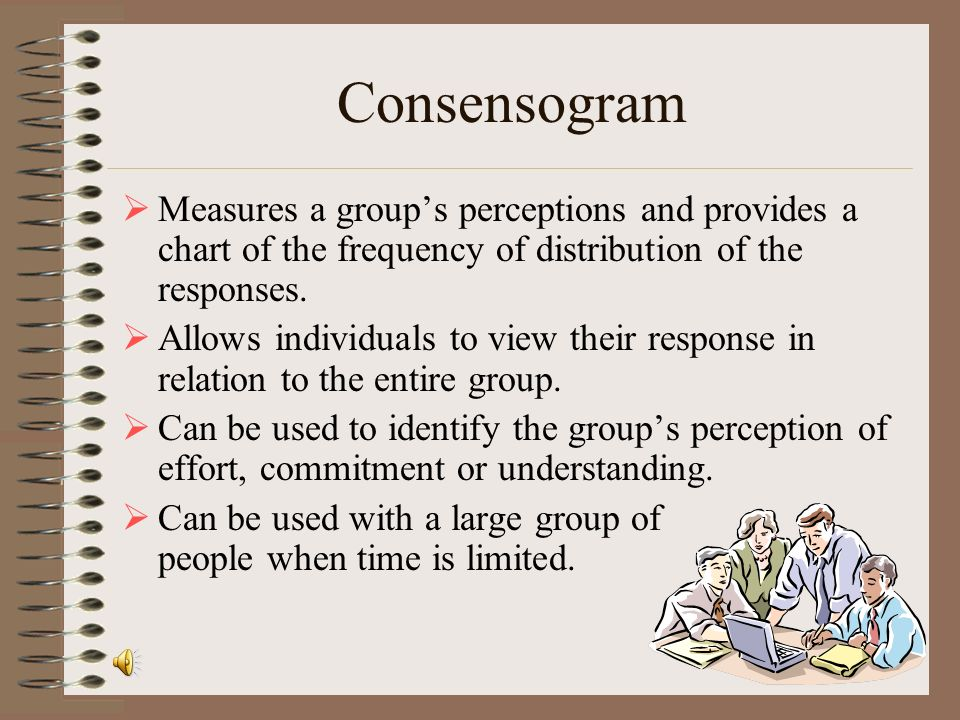 Consensogram Measures a group's perceptions and provides a chart of the frequency of distribution of the responses.