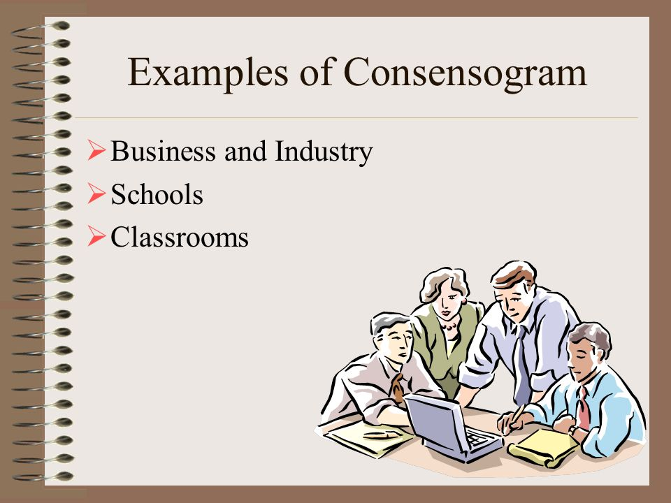 Examples of Consensogram