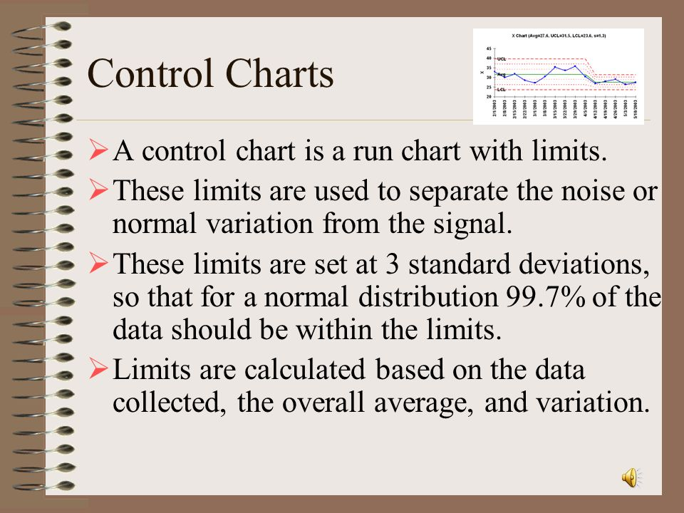 Control Charts A control chart is a run chart with limits.