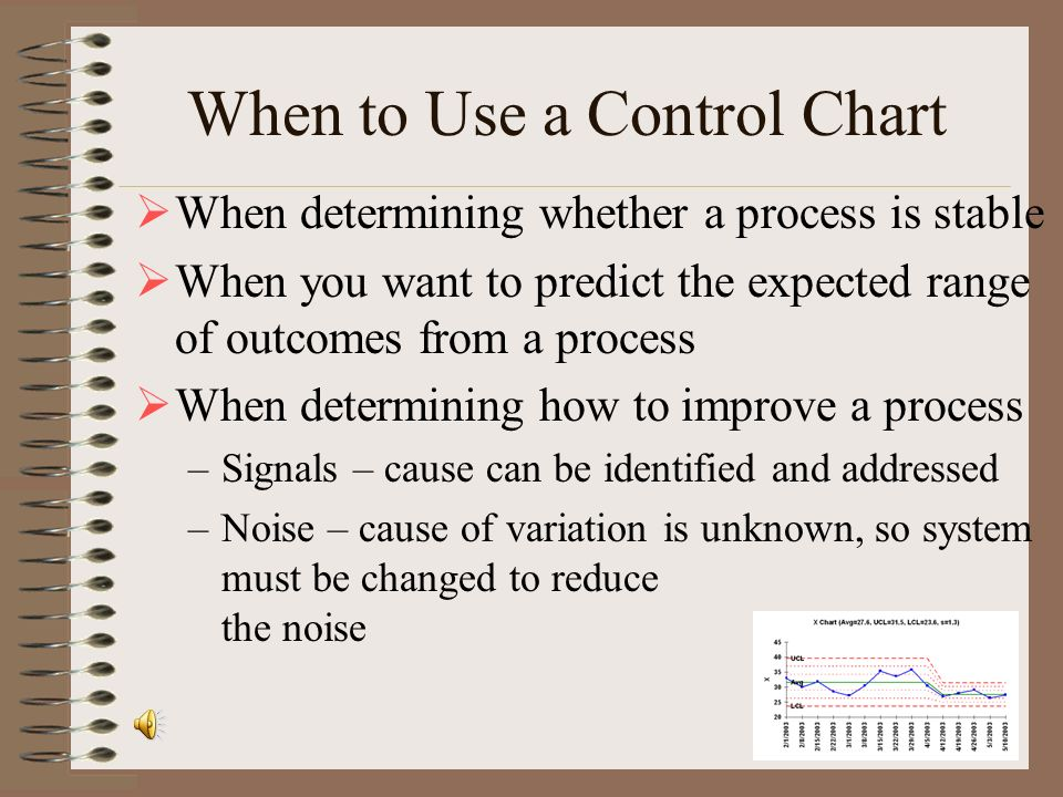 When to Use a Control Chart