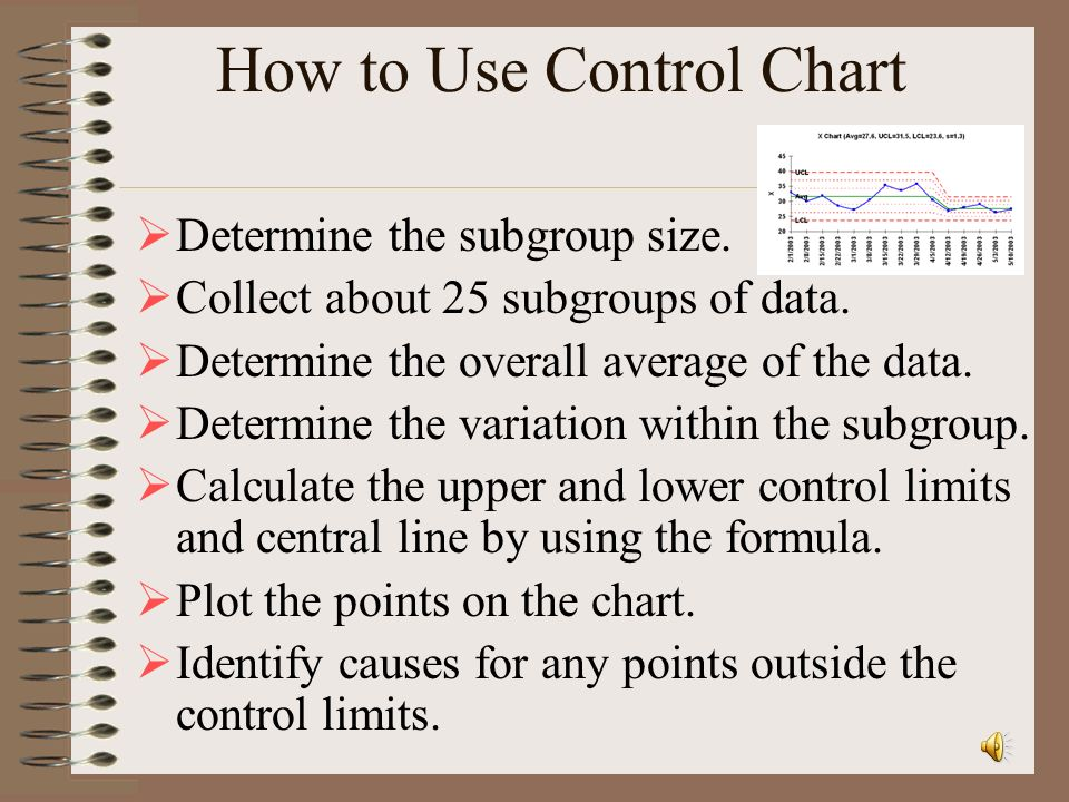 How to Use Control Chart