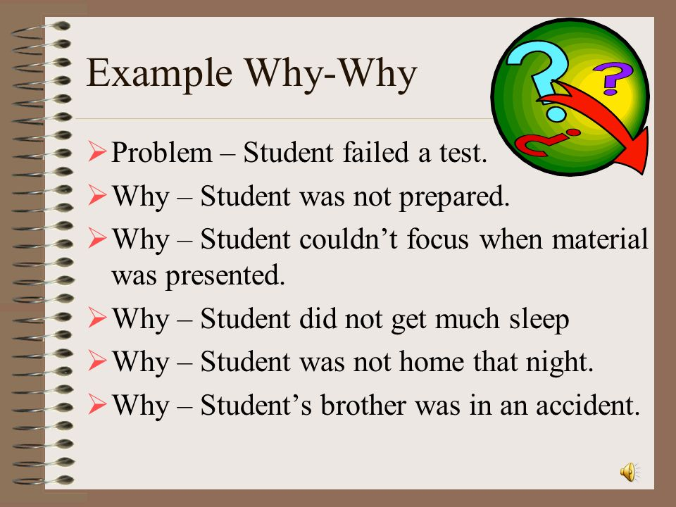 Example Why-Why Problem – Student failed a test.