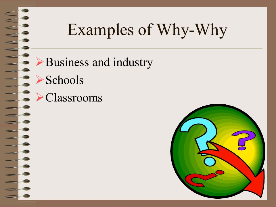 Examples of Why-Why Business and industry Schools Classrooms