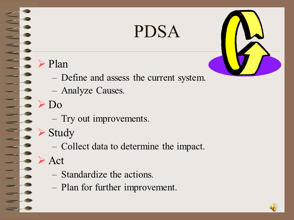 PDSA Plan Do Study Act Define and assess the current system.