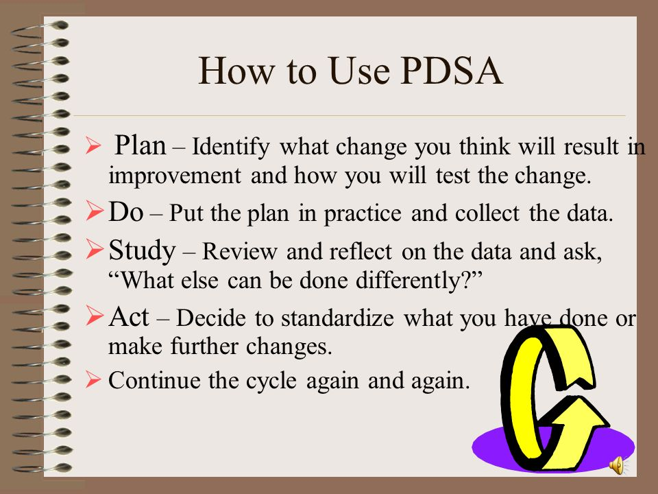 How to Use PDSA Do – Put the plan in practice and collect the data.