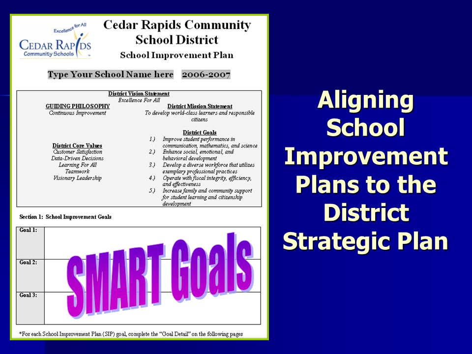 Aligning School Improvement Plans to the District Strategic Plan