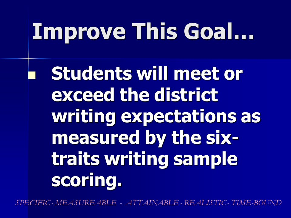 Improve This Goal… Students will meet or exceed the district writing expectations as measured by the six-traits writing sample scoring.