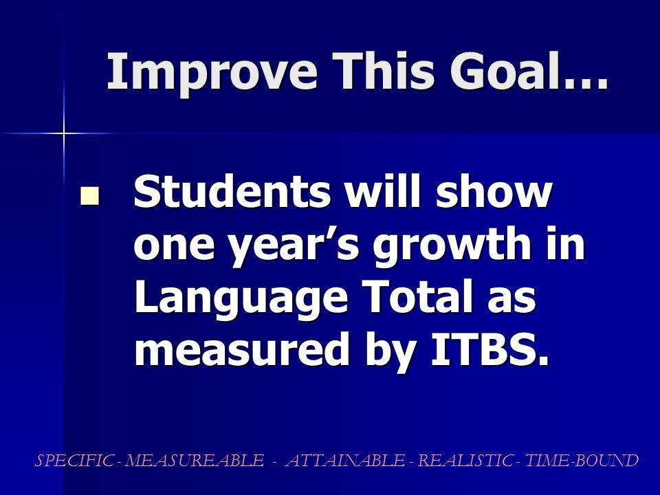 Improve This Goal… Students will show one year's growth in Language Total as measured by ITBS.
