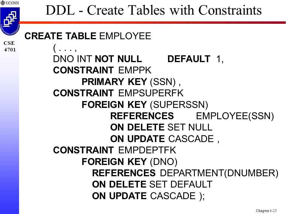 Chapter 4 6e 8 5e basic sql prof steven a demurjian for Design table not updating