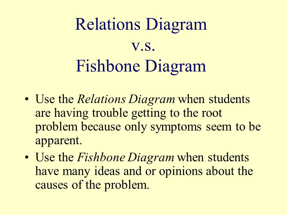 Relations Diagram v.s. Fishbone Diagram