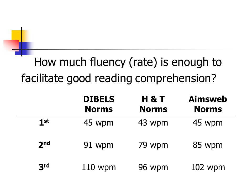 How much fluency (rate) is enough to facilitate good reading comprehension