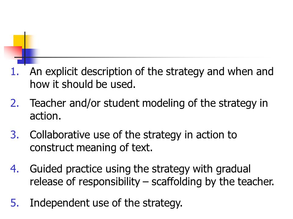 An explicit description of the strategy and when and how it should be used.