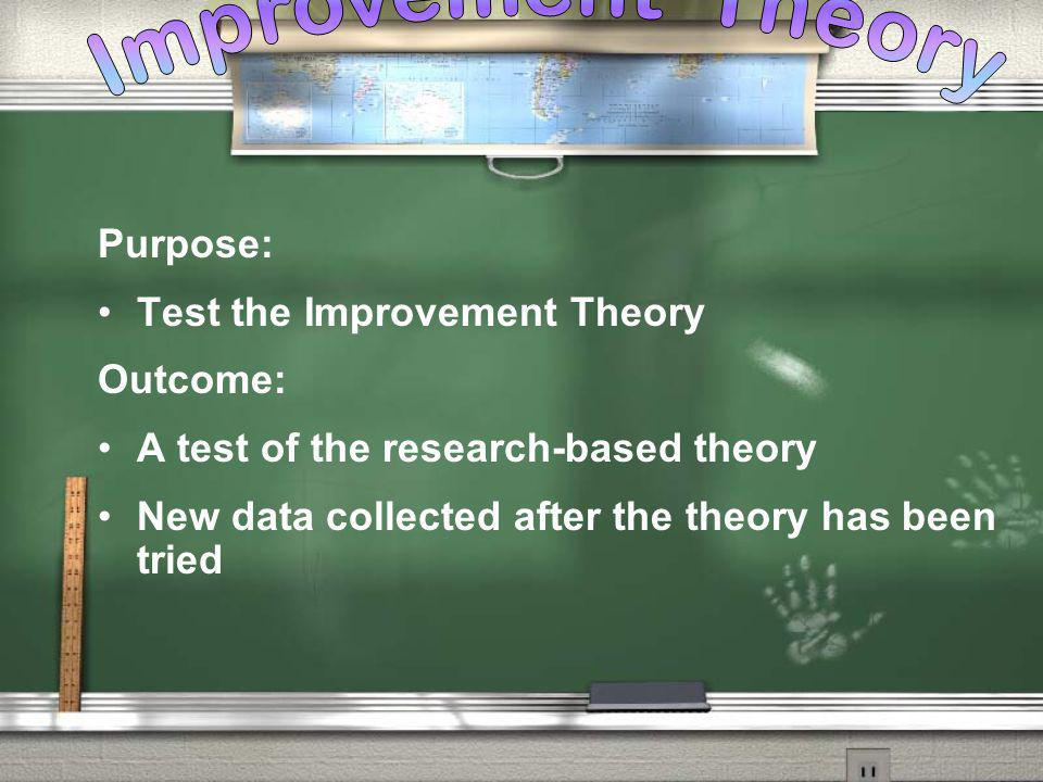 Improvement Theory Purpose: Test the Improvement Theory Outcome: