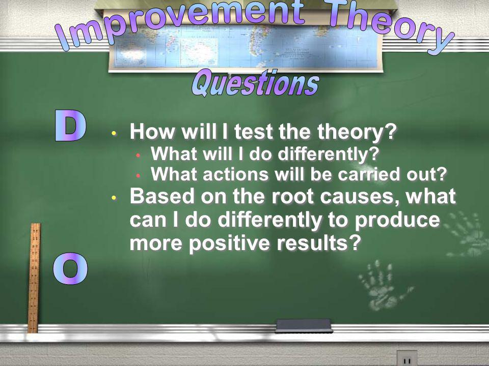 Improvement Theory D O Questions How will I test the theory