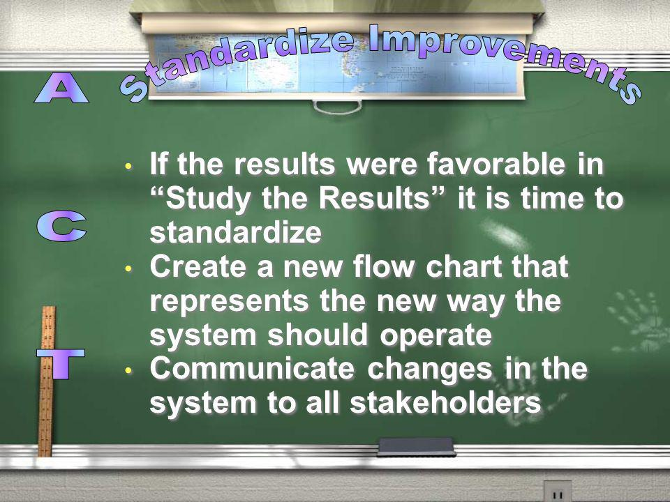 Standardize Improvements