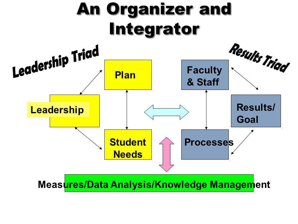 An Organizer and Integrator