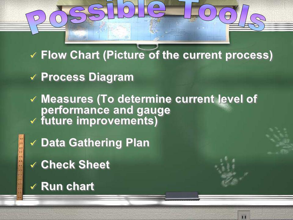 Possible Tools Flow Chart (Picture of the current process)