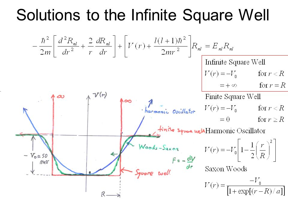 infinite square well potential pdf